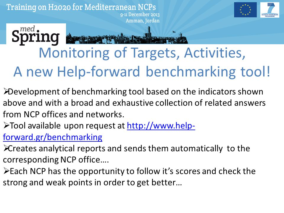 Monitoring of Targets, Activities, A new Help-forward benchmarking tool!