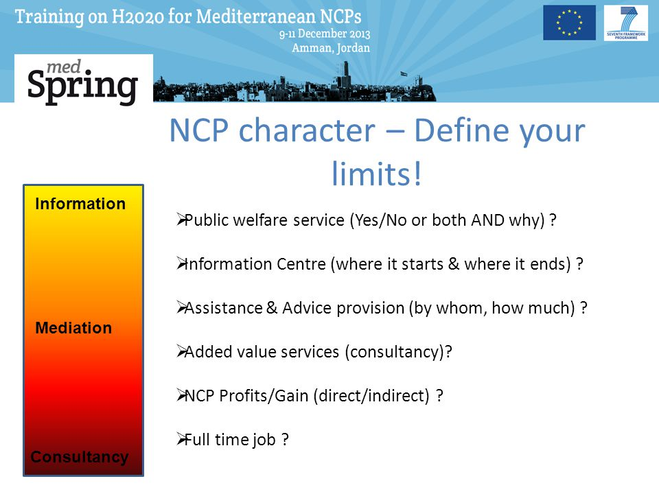 NCP character – Define your limits!