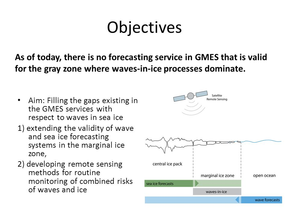 Objectives As of today, there is no forecasting service in GMES that is valid for the gray zone where waves-in-ice processes dominate.