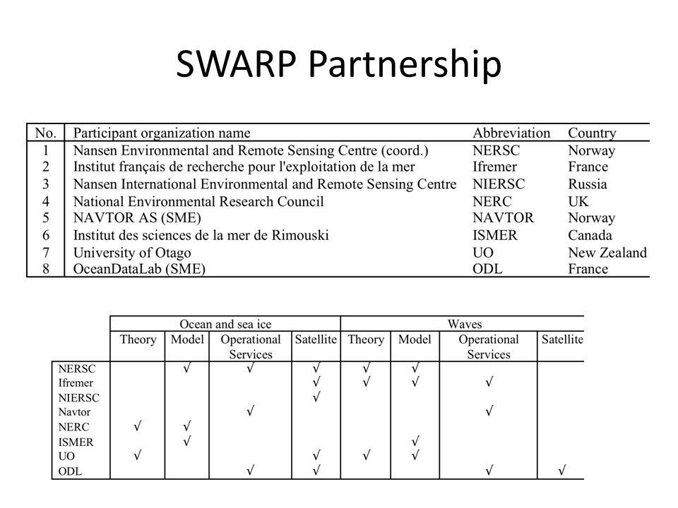 SWARP Partnership
