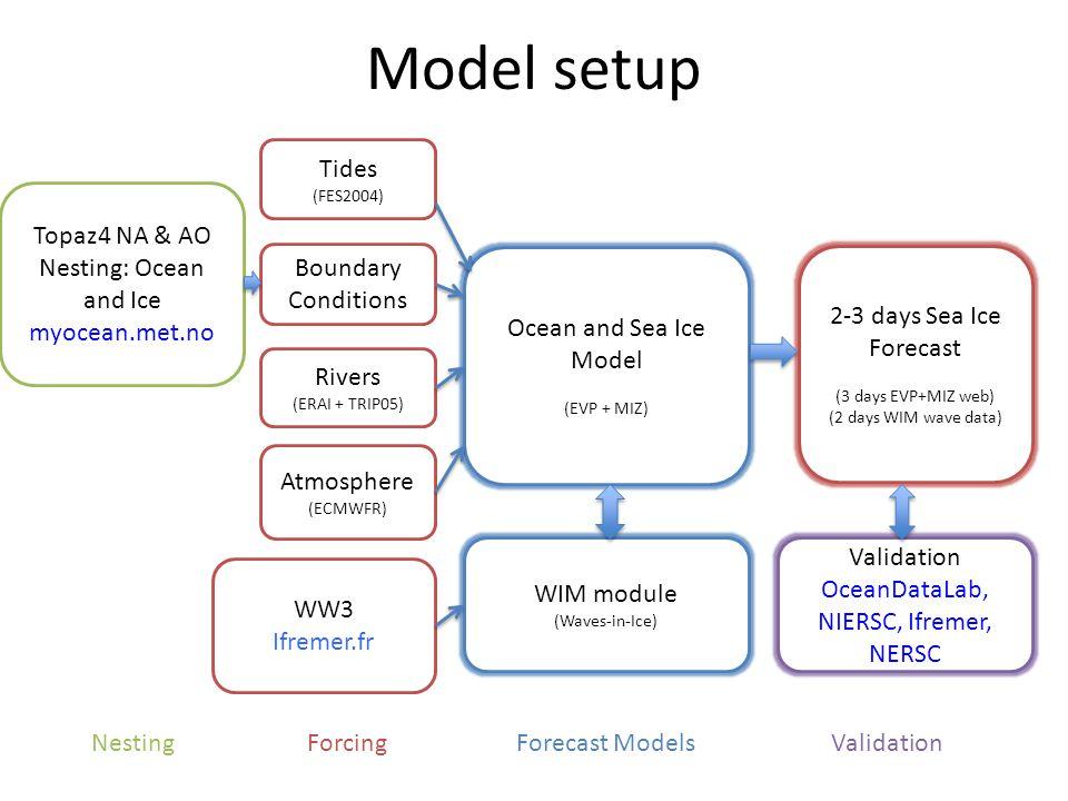 OceanDataLab, NIERSC, Ifremer, NERSC