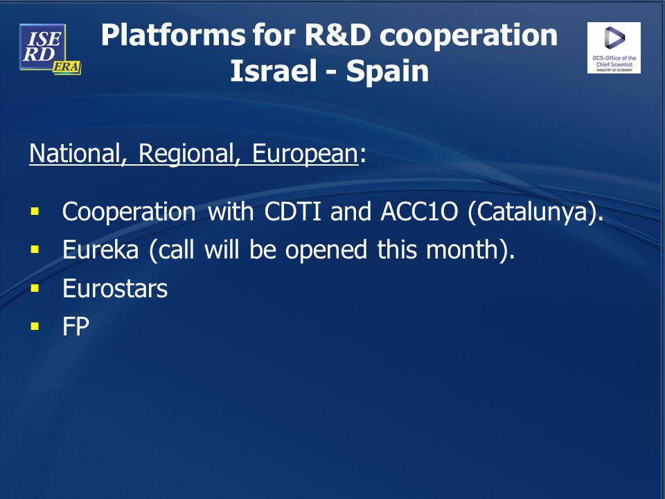 Platforms for R&D cooperation Israel - Spain