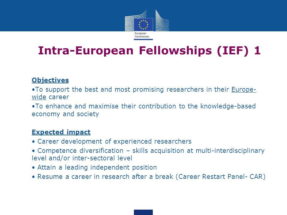 Intra-European Fellowships (IEF) 1