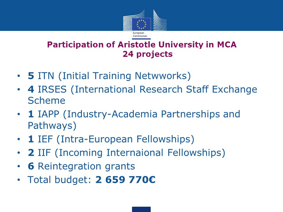 Participation of Aristotle University in MCA 24 projects