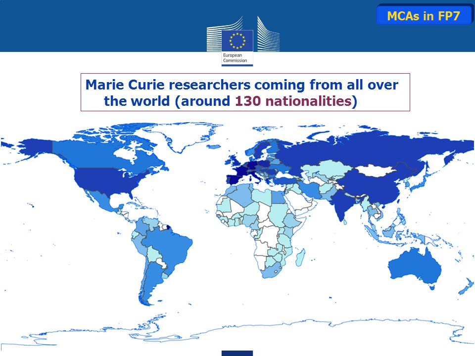 MCAs in FP7 Marie Curie researchers coming from all over the world (around 130 nationalities)