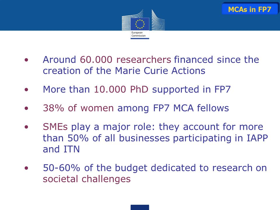 More than 10.000 PhD supported in FP7