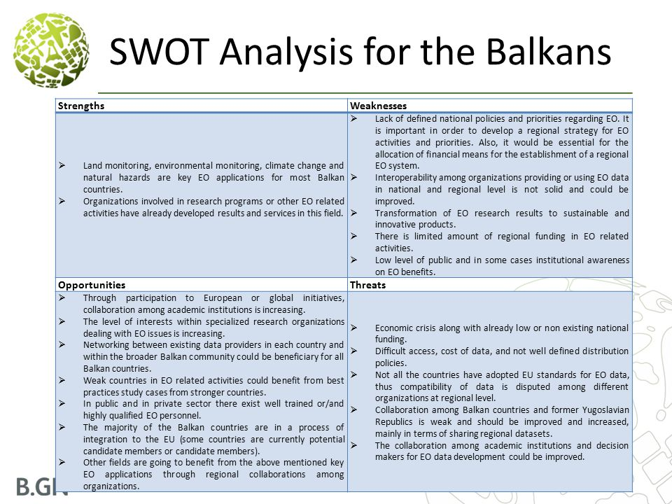 SWOT Analysis for the Balkans
