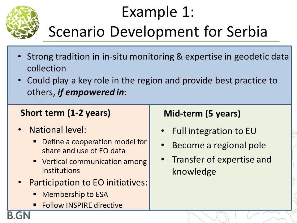 Example 1: Scenario Development for Serbia