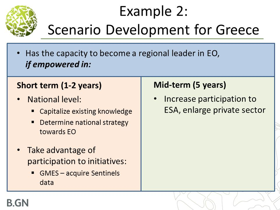 Example 2: Scenario Development for Greece