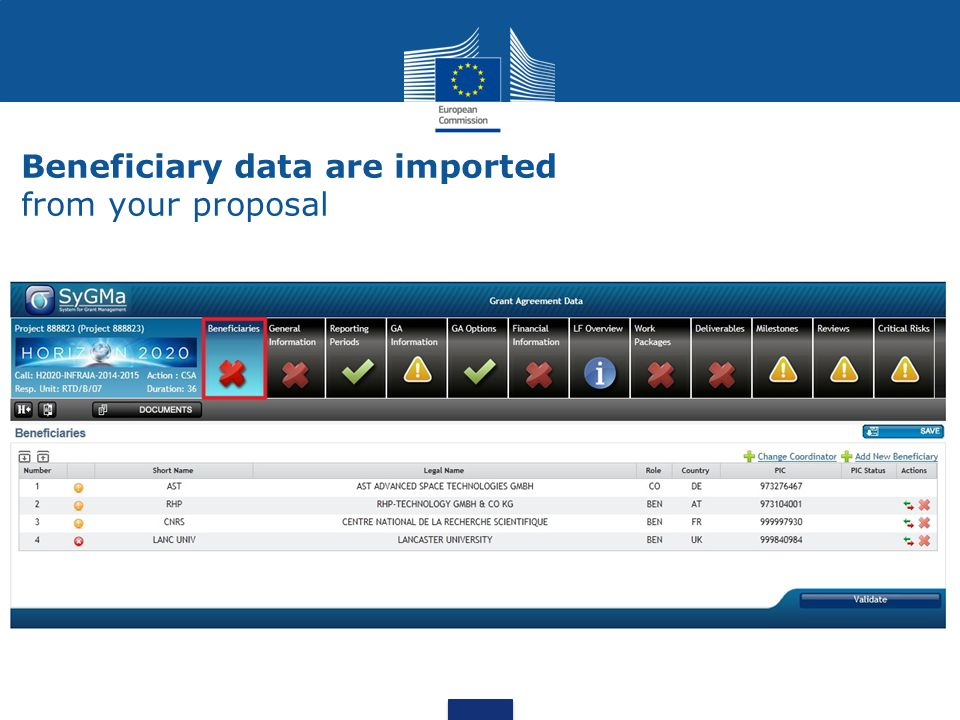 Beneficiary data are imported