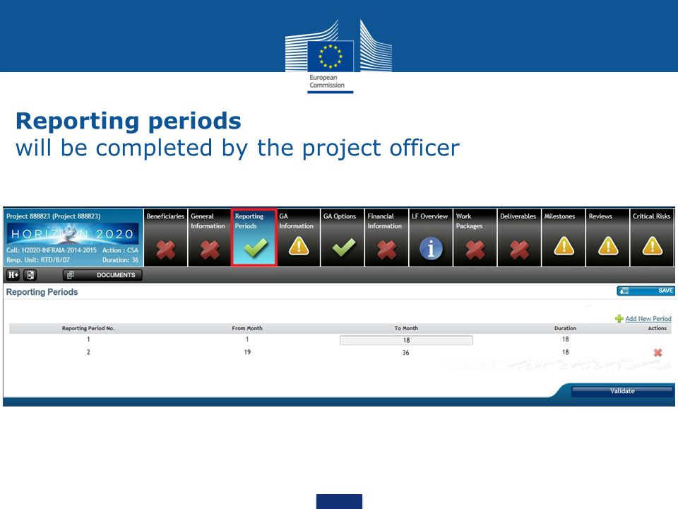 Reporting periods will be completed by the project officer
