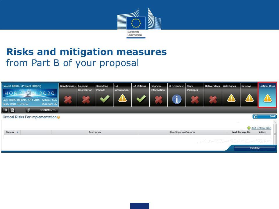 Risks and mitigation measures