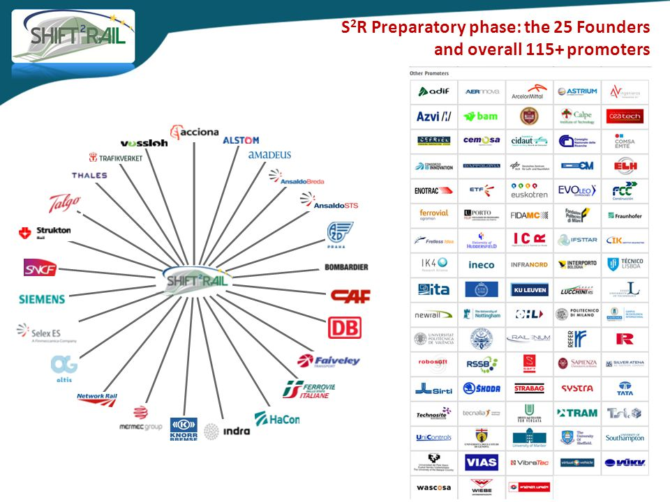 S2R Preparatory phase: the 25 Founders and overall 115+ promoters