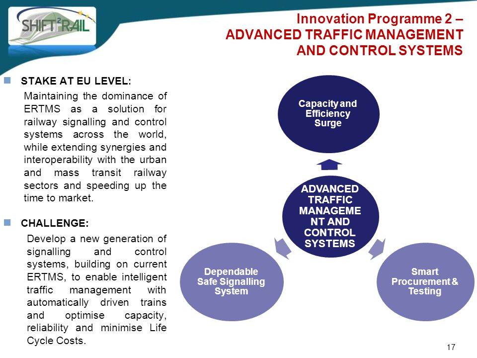 Innovation Programme 2 – ADVANCED TRAFFIC MANAGEMENT AND CONTROL SYSTEMS