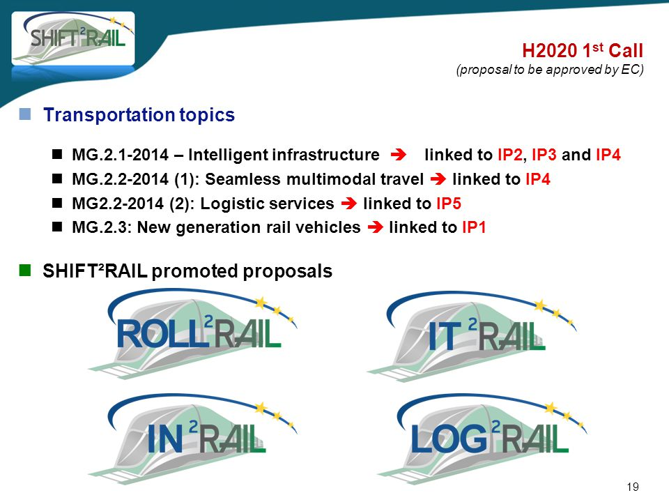 H2020 1st Call (proposal to be approved by EC)