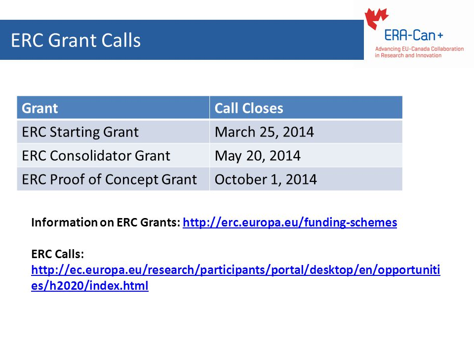 ERC Grant Calls Grant Call Closes ERC Starting Grant March 25, 2014