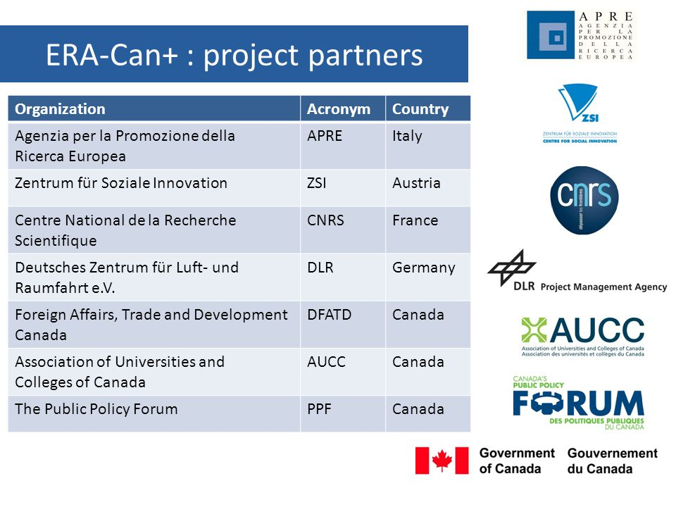 ERA-Can+ : project partners