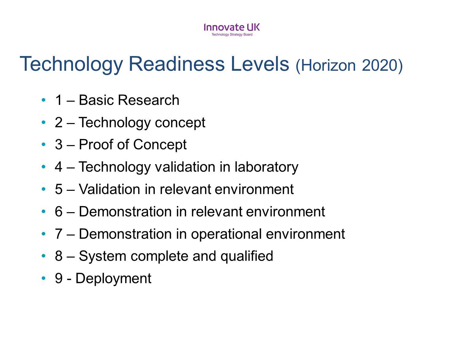 Technology Readiness Levels (Horizon 2020)