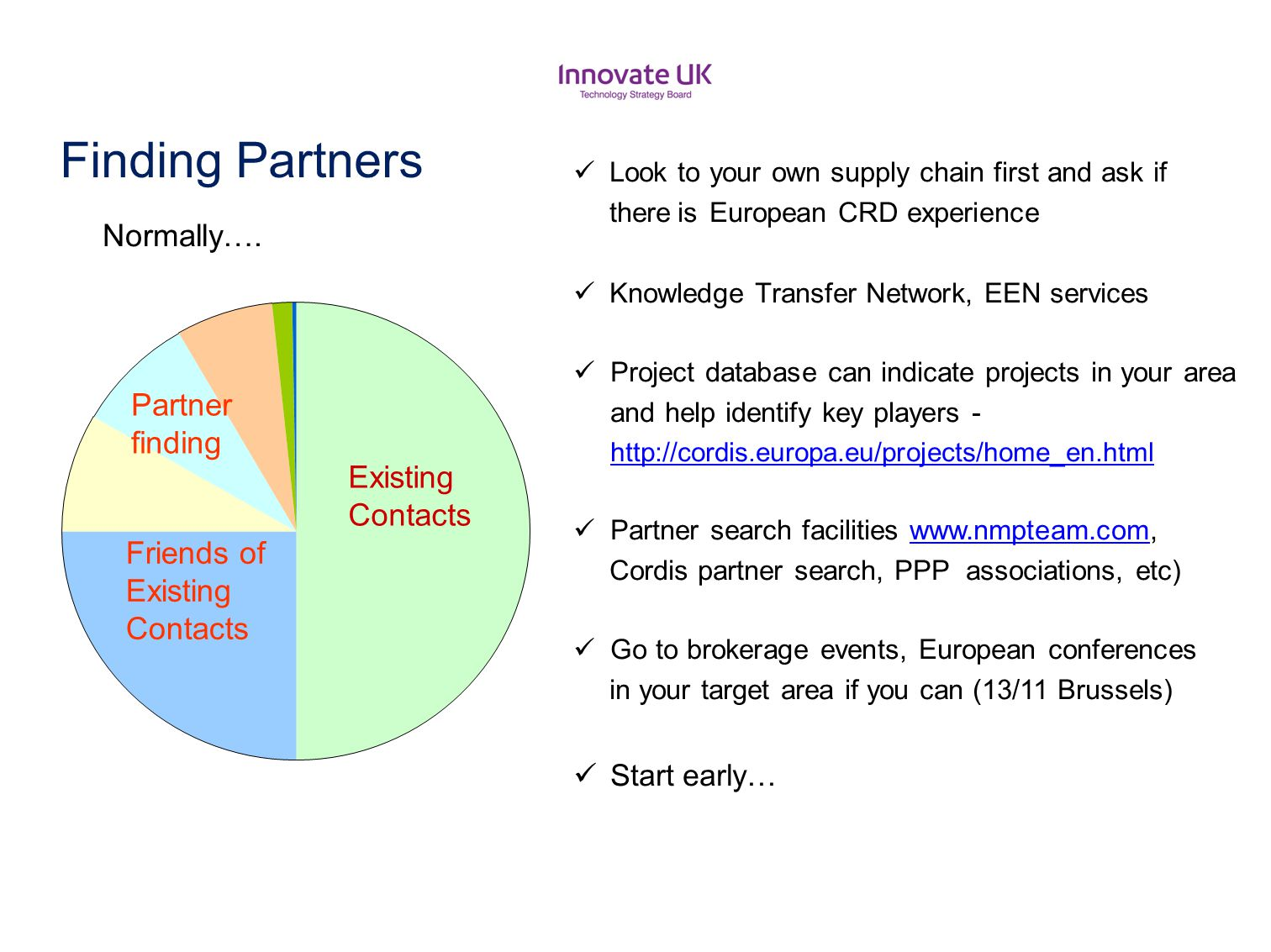 Finding Partners Normally…. Partner finding Existing Contacts