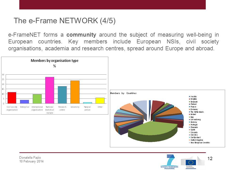 The e-Frame NETWORK (4/5)