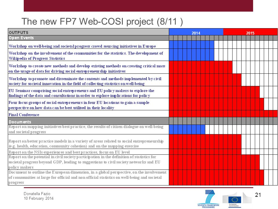 The new FP7 Web-COSI project (8/11 )