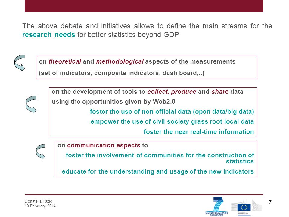 The above debate and initiatives allows to define the main streams for the research needs for better statistics beyond GDP
