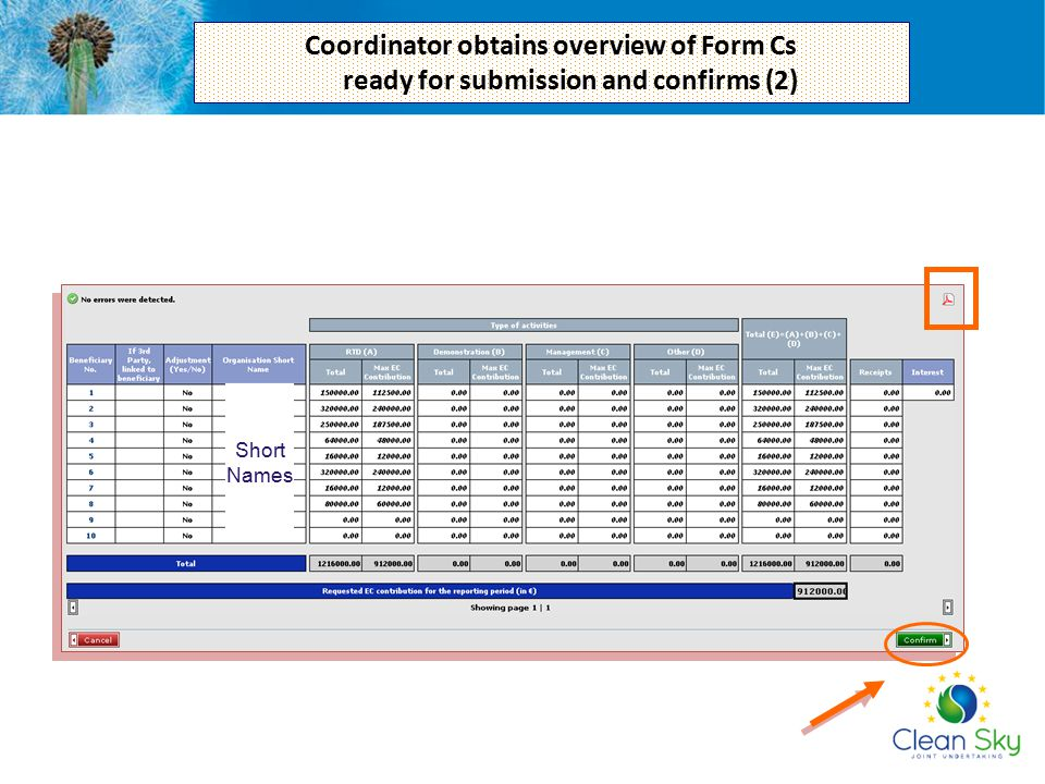 Coordinator obtains overview of Form Cs ready for submission and confirms (2)