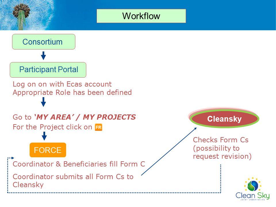 Workflow Consortium Participant Portal Cleansky FORCE