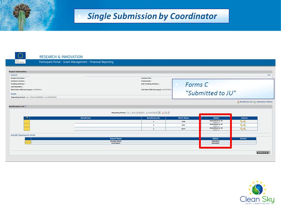 Single Submission by Coordinator