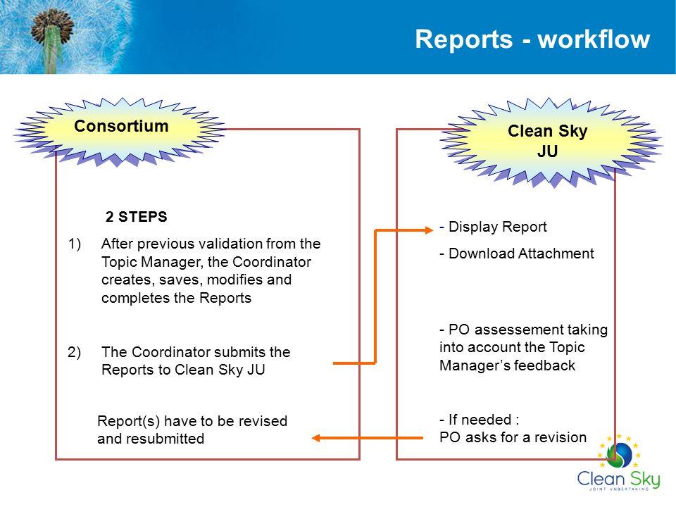 Reports - workflow Consortium Clean Sky JU 2 STEPS
