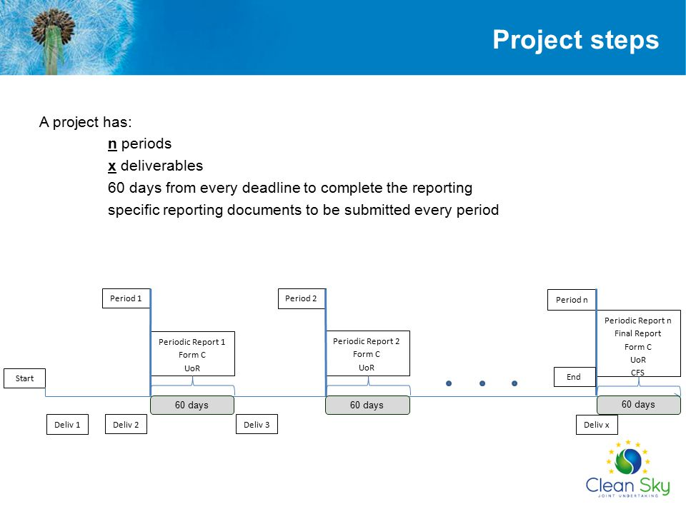 Project steps A project has: n periods x deliverables
