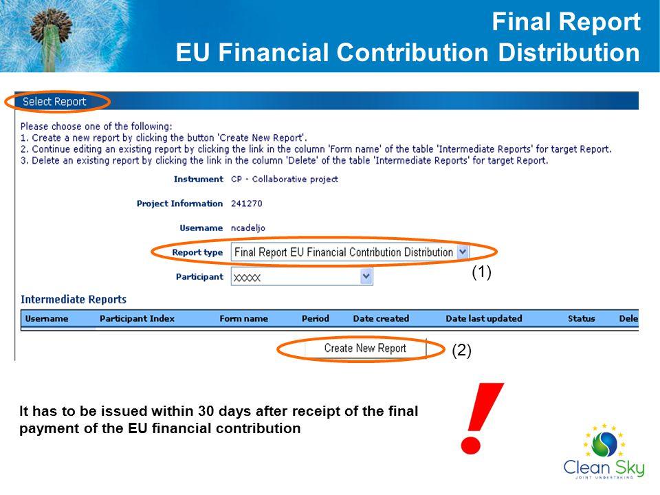 EU Financial Contribution Distribution