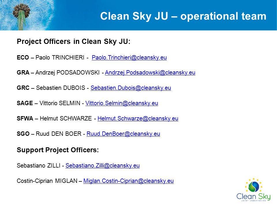 Clean Sky JU – operational team