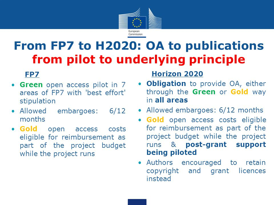 From FP7 to H2020: OA to publications from pilot to underlying principle