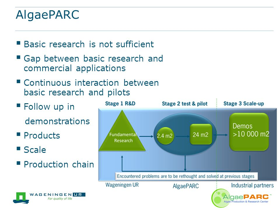 AlgaePARC Basic research is not sufficient