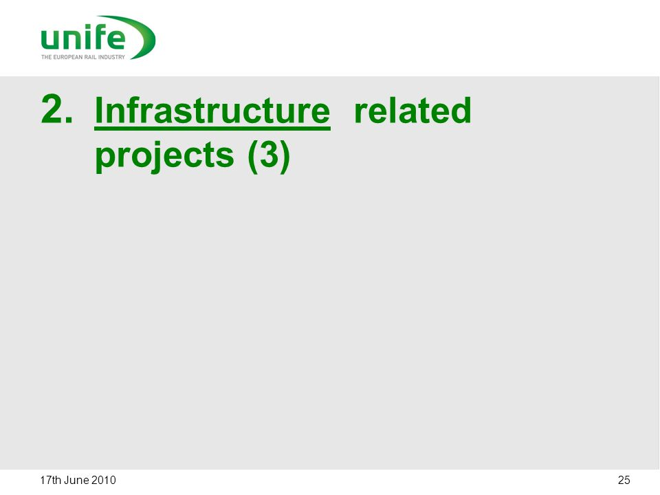 Infrastructure related projects (3)