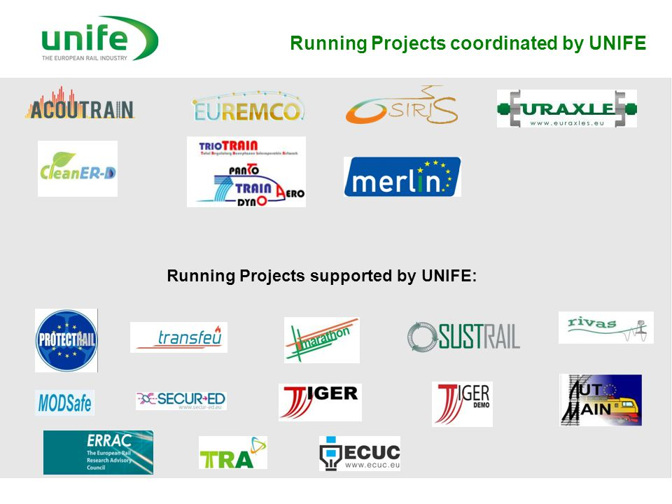 Running Projects supported by UNIFE: