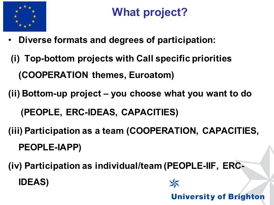 What project Diverse formats and degrees of participation:
