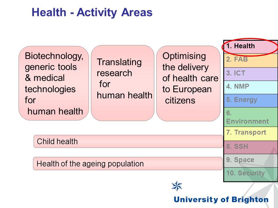Health - Activity Areas