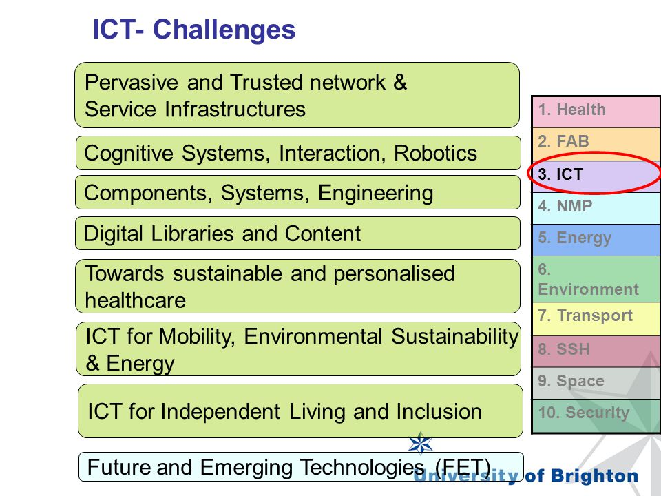 ICT- Challenges Pervasive and Trusted network &