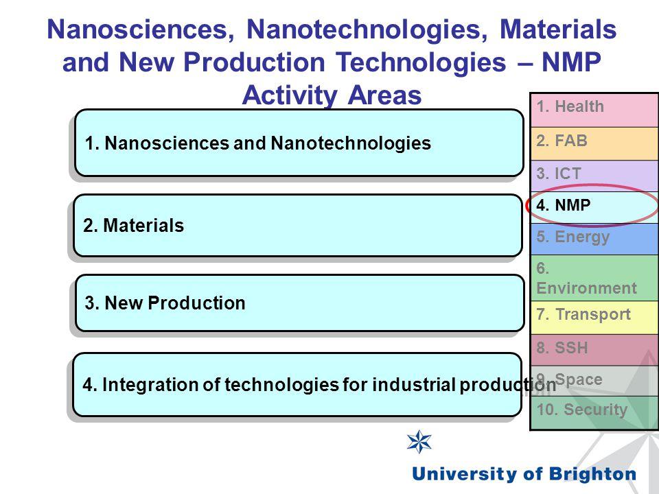 Nanosciences, Nanotechnologies, Materials and New Production Technologies – NMP Activity Areas