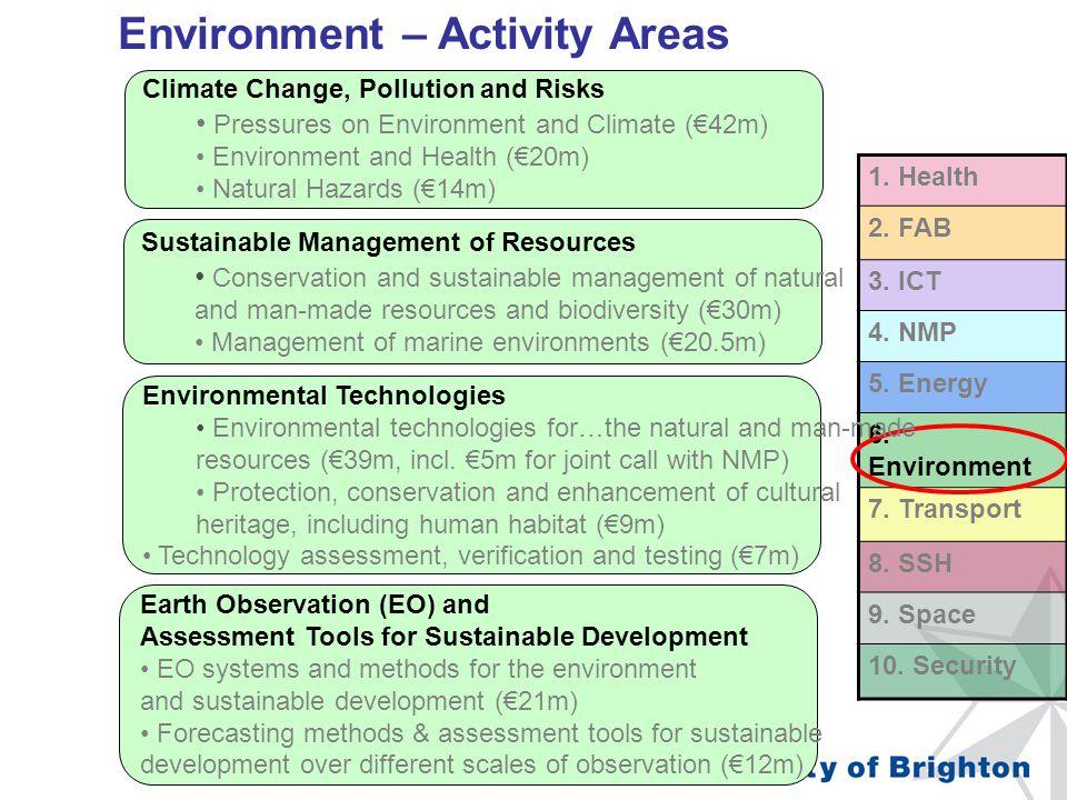 Environment – Activity Areas