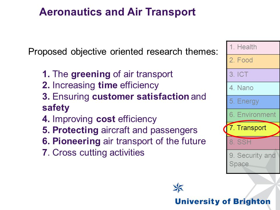 Aeronautics and Air Transport
