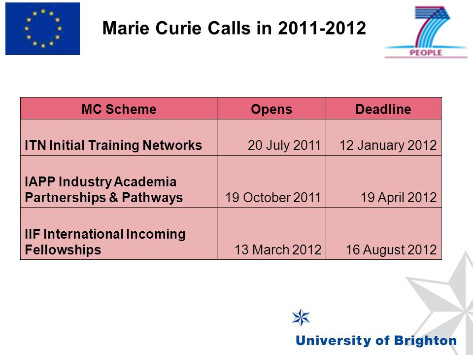 Marie Curie Calls in 2011-2012 FP7 – Next Calls for Proposals