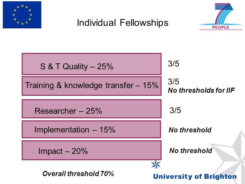 Individual Fellowships
