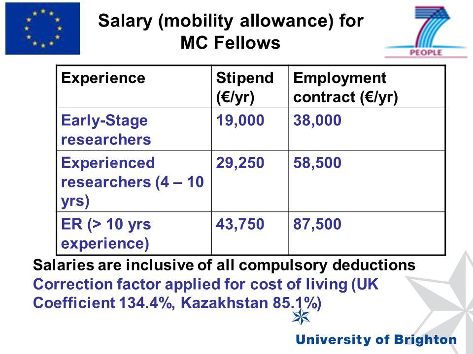 Salary (mobility allowance) for MC Fellows