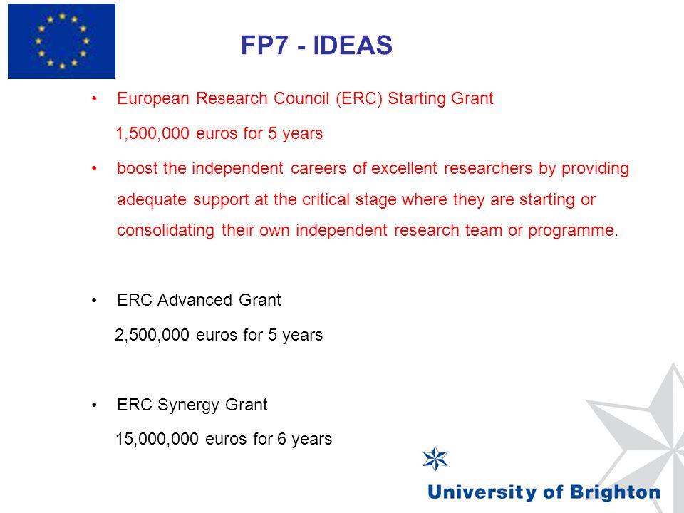 FP7 - IDEAS FP7 – Marie Curie - Rates