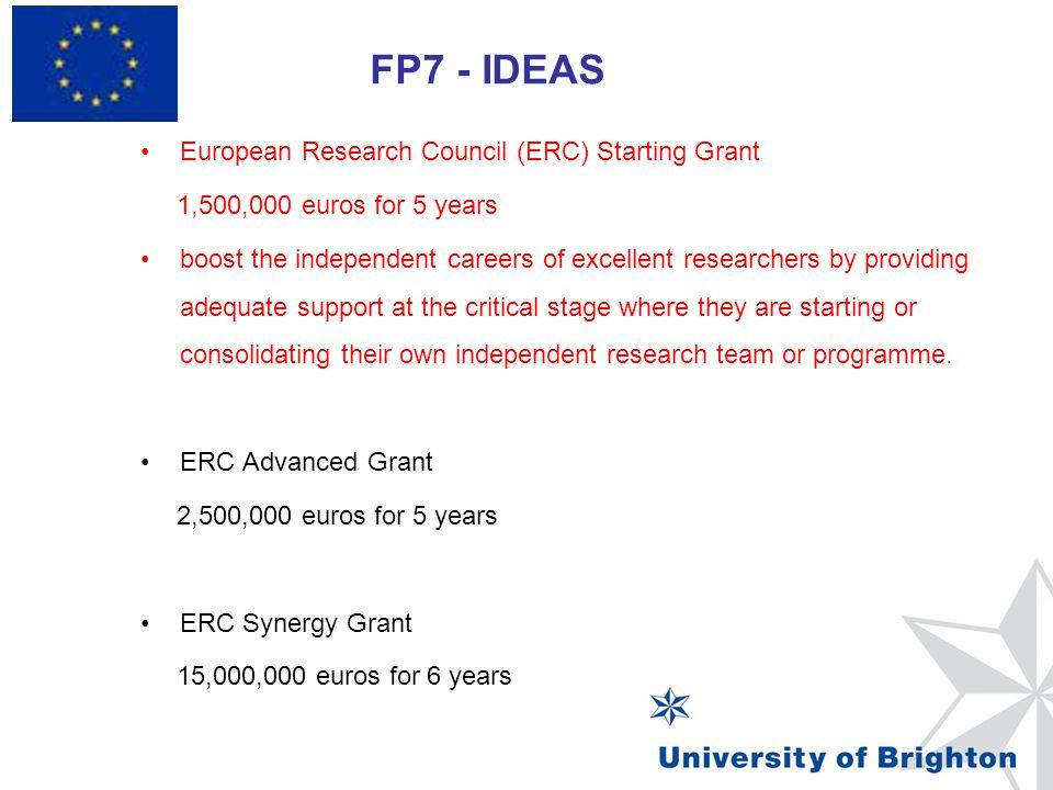 FP7 - IDEAS FP7 – Marie Curie - Rates