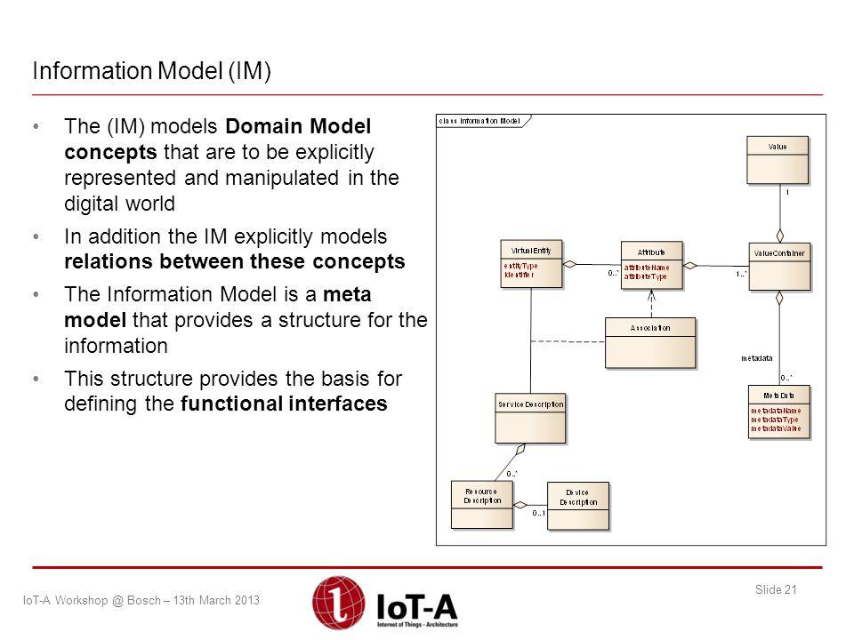 Information Model (IM)