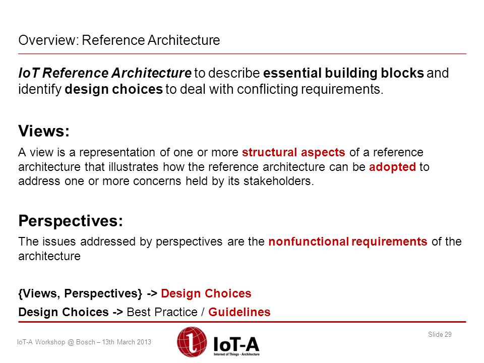 Overview: Reference Architecture